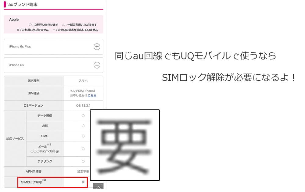 UQモバイルの動作確認でau版iPhone6sを調べた結果の画像